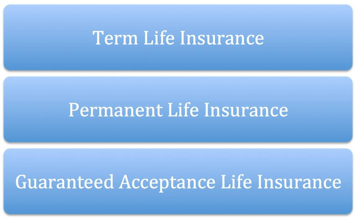 Aarp Term Life Insurance Quotes 17