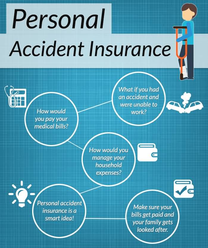 Accidental Life Insurance Quotes 03