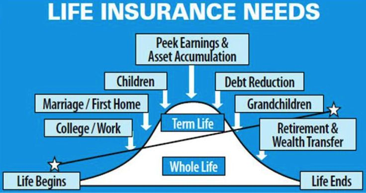 Farmers Life Insurance Quote 10