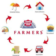 Farmers Life Insurance Quote 14