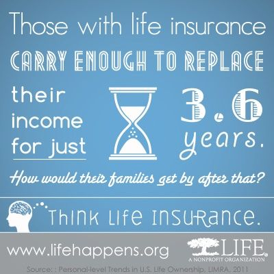 Get Life Insurance Quote 01