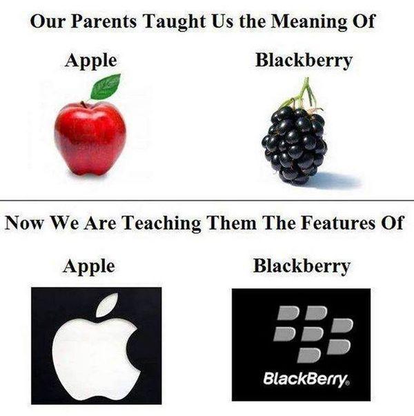 Funny Apple Funny Jokes Meme