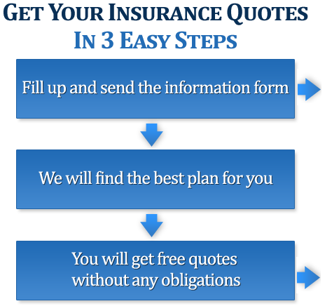Level Term Life Insurance Quotes 16