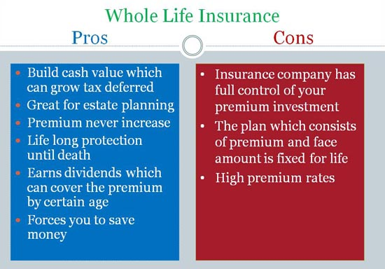 Life Insurance Whole Life Quotes 60 QuotesBae Unique Life Insurance Whole Life Quotes