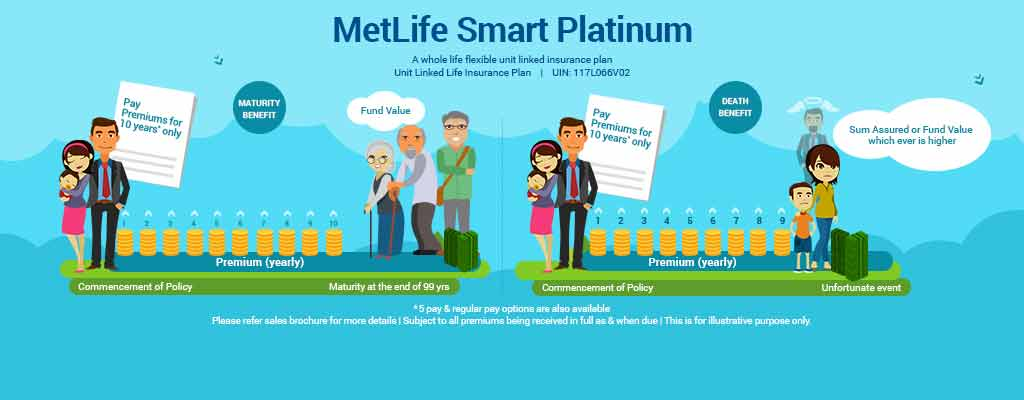Metlife Life Insurance Quote Top Car Models And Price 60 60 Delectable Metlife Quote Life Insurance