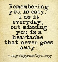Missing Loved Ones Who Have Died Quotes 11