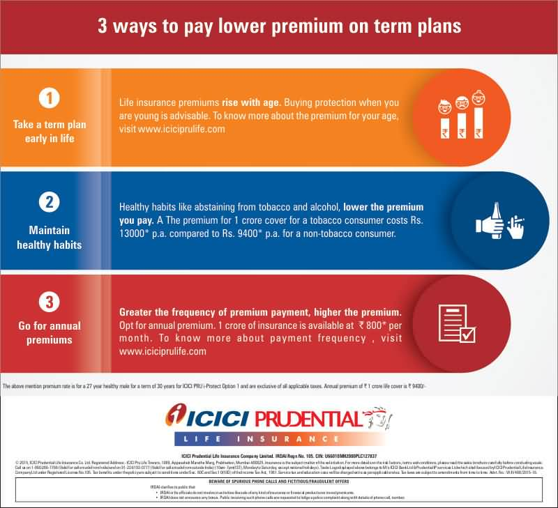 20 Prudential Term Life Insurance Quotes Online