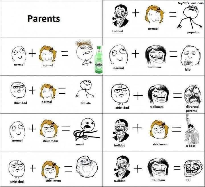 Different Types Of Meme Funny Image Photo Joke 02