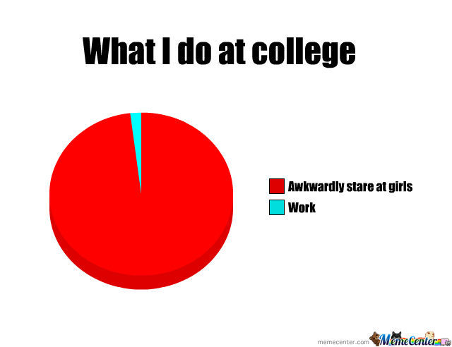 College Life Meme Funny Image Photo Joke 11