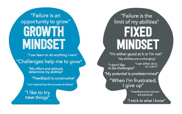 growth mindset quotes 21