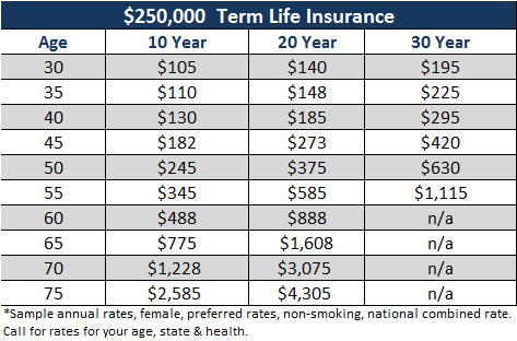 30 Year Term Life Insurance Quote 07