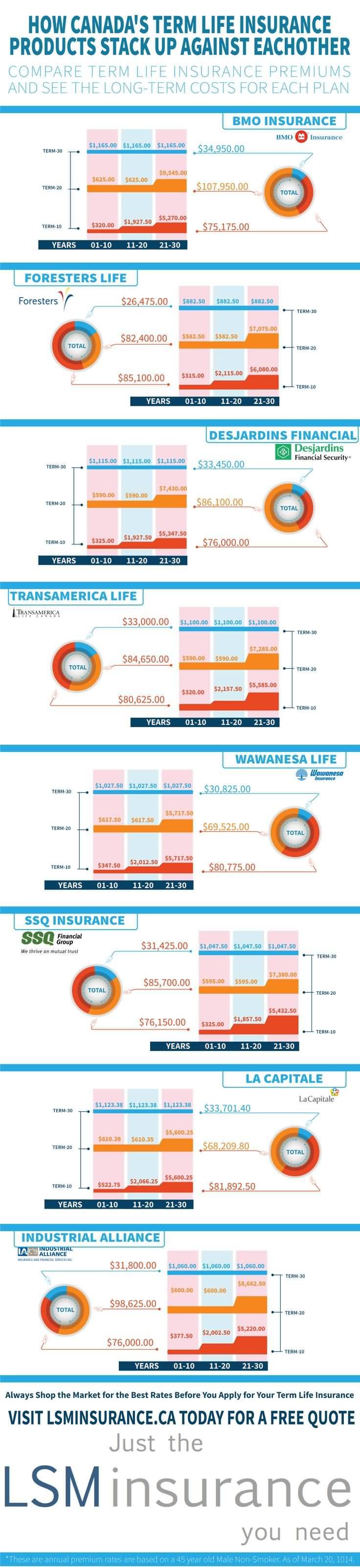 Bmo Term Life Insurance Quote 08