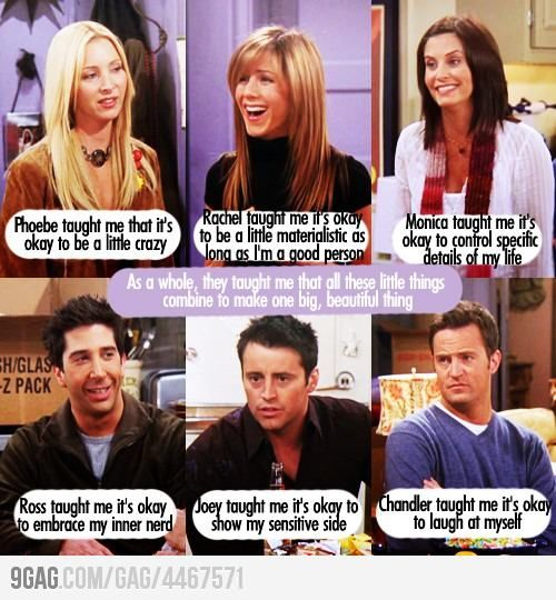 20 Friends Tv Show Quotes About Friendship With Images ...