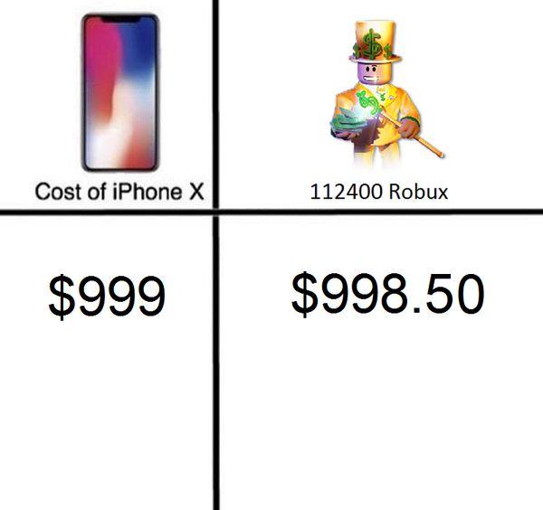 Funniest Iphone X Price Meme Photo