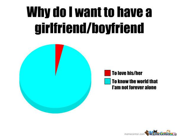 Funny Gf Bf Memes Picture