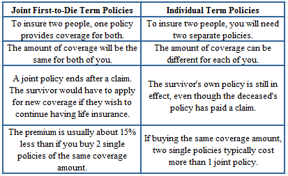 Joint Term Life Insurance Quotes 18