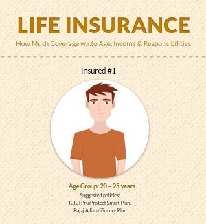 Life Insurance Policy Quote 05