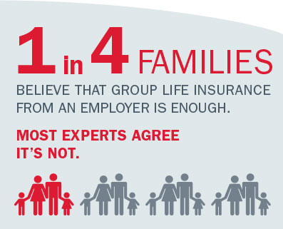 60 Life Insurance Quotes Term Images And Pictures QuotesBae New Get Life Insurance Quotes