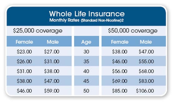 Permanent Life Insurance Quote 02