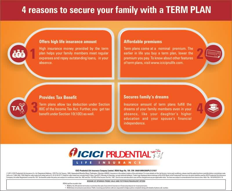 Prudential Term Life Insurance Quotes Online 17