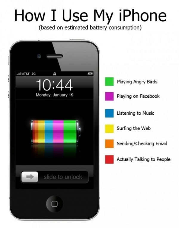 Very Funny Iphone Images Jokes