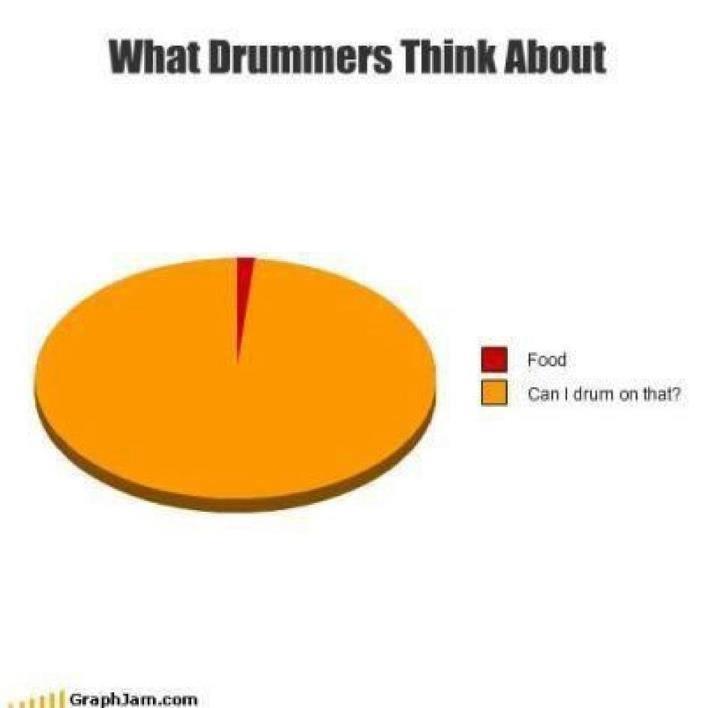 Drummer Meme Funny Image Joke 03