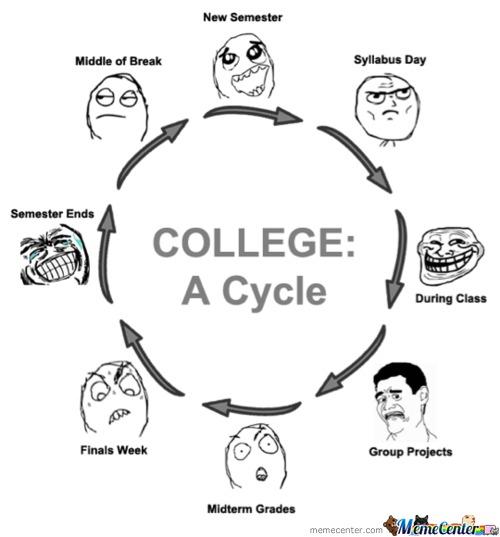College Life Meme Funny Image Photo Joke 01