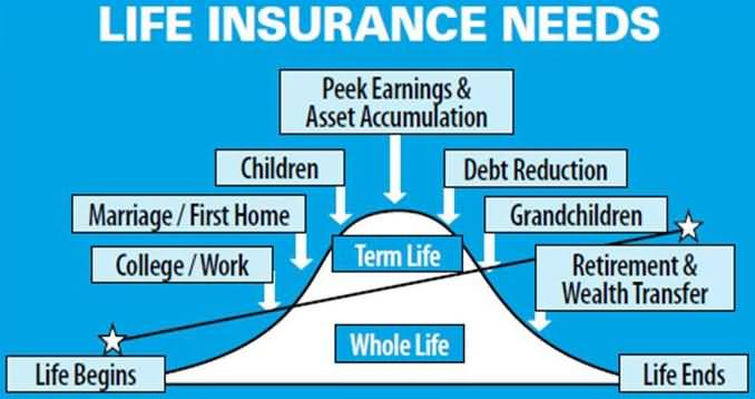 Quotes On Life Insurance Policies 10