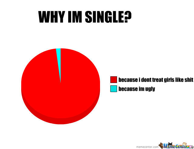 Funny Single Memes Why im single because i don't treat girls like shit